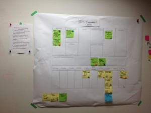 Management team agreements and a continuous improvement canvas,
