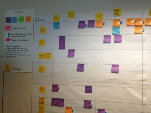 kanban-for-a-program